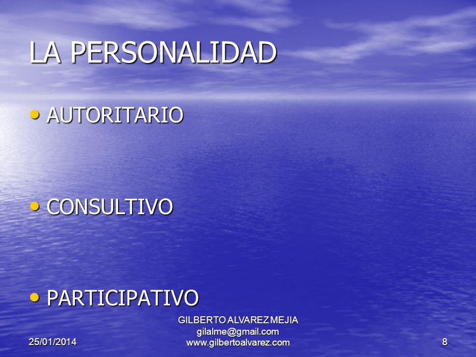 25/01/2014 GILBERTO ALVAREZ MEJIA gilalme@gmail.com www.gilbertoalvarez.com58 TOMA DE DECISIONES DESDE EL BSC PERSPECTIVA FINANCIERA PERSPECTIVA FINANCIERA PERSPECTIVA DEL CLIENTE PERSPECTIVA DEL CLIENTE PERSPECTIVA DE PROCESOS INTERNOS PERSPECTIVA DE PROCESOS INTERNOS DE CRECIMIENTO Y DESARROLLO DE CRECIMIENTO Y DESARROLLO