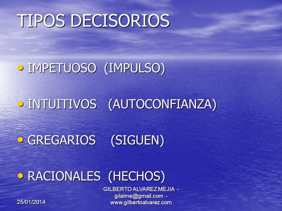25/01/2014 GILBERTO ALVAREZ MEJIA - gilalme@gmail.com - www.gilbertoalvarez.com FACTORES QUE AFECTAN LA DECISION LA ORGANIZACIÓN LA LABOR O ACTIVIDAD LA PERSONA USTED