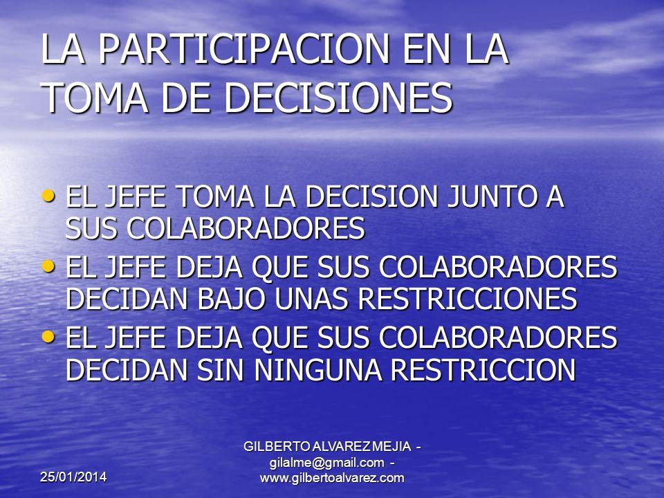 25/01/2014 GILBERTO ALVAREZ MEJIA - gilalme@gmail.com - www.gilbertoalvarez.com LA PARTICIPACION EN LA TOMA DE DECISIONES EL JEFE DECIDE EN SOLITARIO, LOS COLABORADORES NO PARTICIPAN EN NADA EL JEFE DECIDE EN SOLITARIO, LOS COLABORADORES NO PARTICIPAN EN NADA EL JEFE DECIDE EN SOLITARIO Y COMUNICA EL JEFE DECIDE EN SOLITARIO Y COMUNICA EL JEFE DECIDE EN SOLITARIO Y VENDE LA IDEA EL JEFE DECIDE EN SOLITARIO Y VENDE LA IDEA ANTES DE DECIDIR EL JEFE CONSULTA ANTES DE DECIDIR EL JEFE CONSULTA