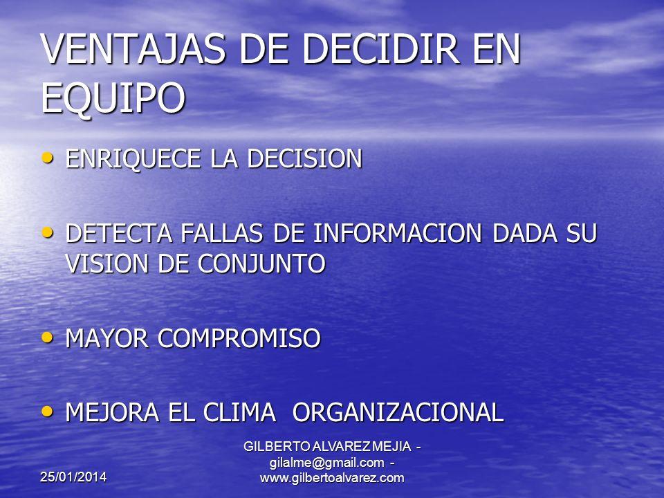 25/01/2014 GILBERTO ALVAREZ MEJIA - gilalme@gmail.com - www.gilbertoalvarez.com DEJAR DECIDIR ES DE ESCASA IMPORTANCIA ES DE ESCASA IMPORTANCIA HAY CONFIANZA O EL NIVEL PROFESIONAL ES ALTO IMPLICA DELEGAR HAY CONFIANZA O EL NIVEL PROFESIONAL ES ALTO IMPLICA DELEGAR