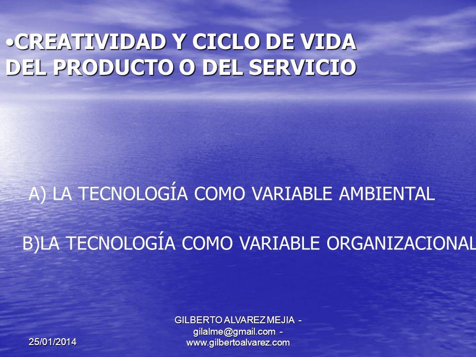 25/01/2014 GILBERTO ALVAREZ MEJIA - gilalme@gmail.com - www.gilbertoalvarez.com COMPLEJIDAD.