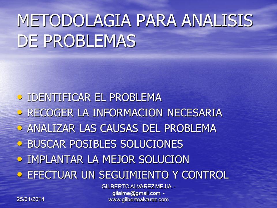 25/01/2014 GILBERTO ALVAREZ MEJIA - gilalme@gmail.com - www.gilbertoalvarez.com ANALISIS DE PROBLEMAS Y TOMA DE DECISIONES DECIDIR ES LA PRINCIPAL FUNCION DEL GERENTE DECIDIR ES LA PRINCIPAL FUNCION DEL GERENTE PARA TOMAR DECISIONES ES INDISPENDABLE SEGUIR UN METODO PARA TOMAR DECISIONES ES INDISPENDABLE SEGUIR UN METODO ANALIZAR INFORMACION ANALIZAR INFORMACION BUSCAR ALTERNATIVAS BUSCAR ALTERNATIVAS MEDIR NIVELES DE RIESGO MEDIR NIVELES DE RIESGO ESTABLECER CONTROL Y SEGUIMIENTO ESTABLECER CONTROL Y SEGUIMIENTO