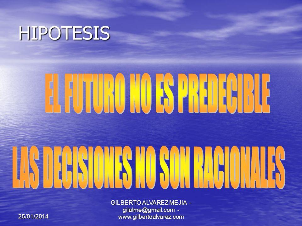 25/01/2014 GILBERTO ALVAREZ MEJIA - gilalme@gmail.com - www.gilbertoalvarez.com LA INCERTIDUMBRE POSITIVA LA TOMA DE DECISIONES DE HOY NUNCA DEBE DESCUIDAR LOS CAMBIOS CONSTANTES DEL MEDIO LA TOMA DE DECISIONES DE HOY NUNCA DEBE DESCUIDAR LOS CAMBIOS CONSTANTES DEL MEDIO LA CIENCIA ANTIGUA NO ES OBSOLETA SINO INSUFICIENTE LA CIENCIA ANTIGUA NO ES OBSOLETA SINO INSUFICIENTE TOMA DE DECISIONES PARA LO INESPERADO TOMA DE DECISIONES PARA LO INESPERADO LA CONTINGENCIA LA CONTINGENCIA * EL NORTE * EL NORTE