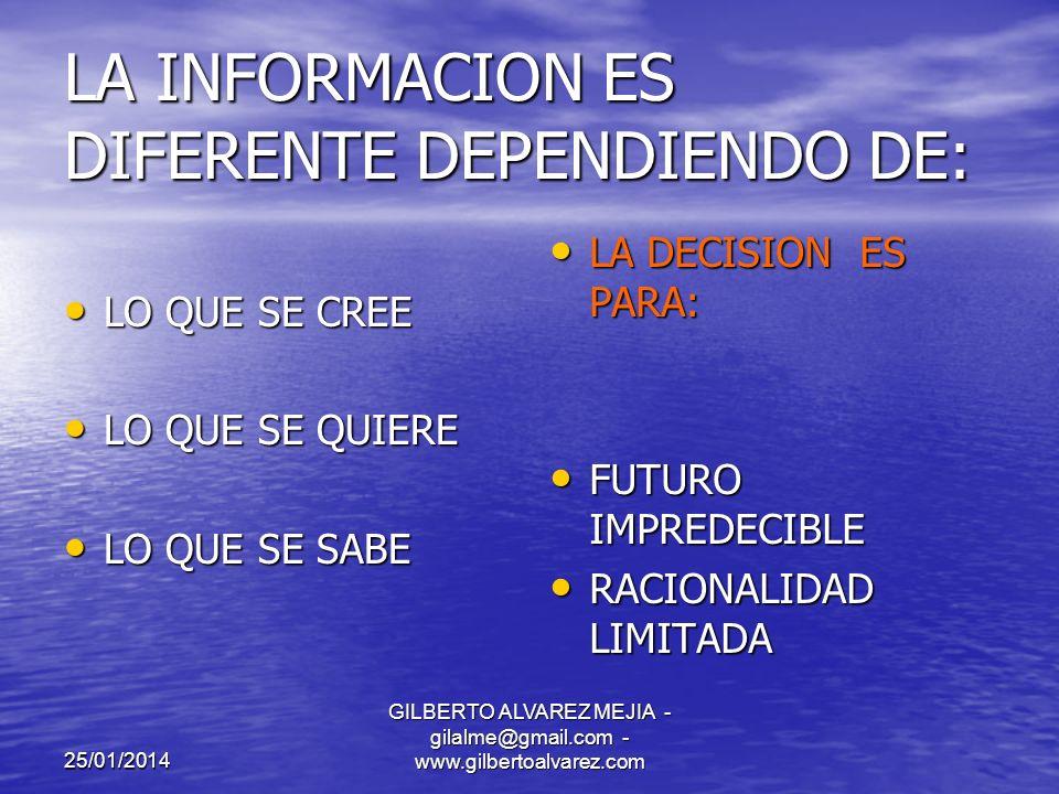 25/01/2014 GILBERTO ALVAREZ MEJIA - gilalme@gmail.com - www.gilbertoalvarez.com PUEDE SER: