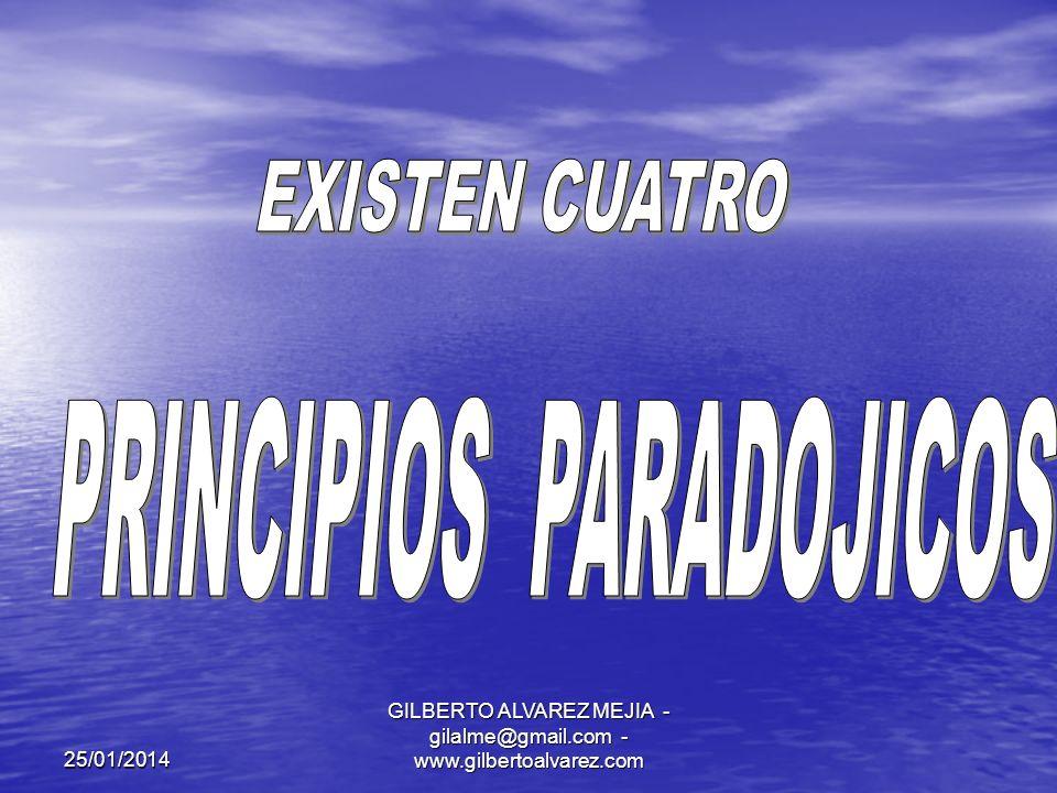 25/01/2014 GILBERTO ALVAREZ MEJIA - gilalme@gmail.com - www.gilbertoalvarez.com PROCESO DEL DOS POR CUATRO DOS ACTITUDES DOS ACTITUDES ES INCIERTO EL PASADO, EL PRESENTE Y EL FUTURO ES INCIERTO EL PASADO, EL PRESENTE Y EL FUTURO SER POSITIVO ANTE LA INCERTIDUMBRE SER POSITIVO ANTE LA INCERTIDUMBRE CUATRO FACTORES CUATRO FACTORES LO QUE SE DESEA LO QUE SE DESEA LO QUE SE SABE LO QUE SE SABE LO QUE SE CREE LO QUE SE CREE LO QUE SE HACE LO QUE SE HACE