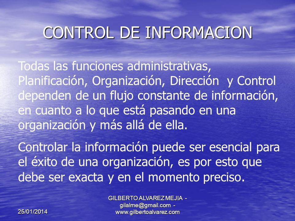 25/01/2014 GILBERTO ALVAREZ MEJIA - gilalme@gmail.com - www.gilbertoalvarez.com ASCENSOR