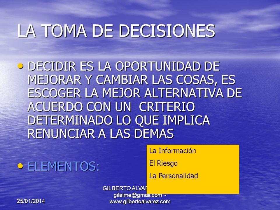 25/01/2014 GILBERTO ALVAREZ MEJIA - gilalme@gmail.com - www.gilbertoalvarez.com ACUPUNTURA