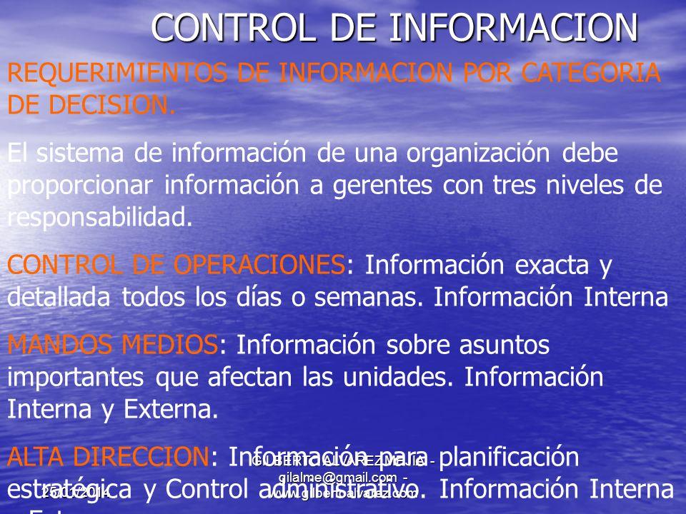 25/01/2014 GILBERTO ALVAREZ MEJIA - gilalme@gmail.com - www.gilbertoalvarez.com CONTROL DE INFORMACION SISTEMA DE INFORMACION GERENCIAL : Proporciona a la Gerencia la información necesaria sobre una base regular.