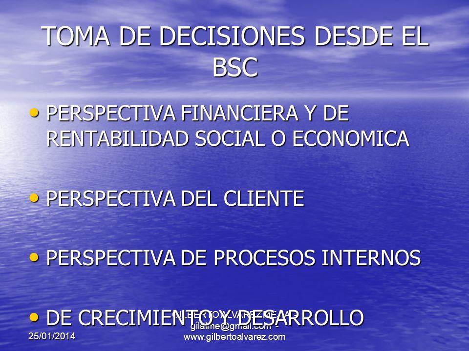 25/01/2014 GILBERTO ALVAREZ MEJIA - gilalme@gmail.com - www.gilbertoalvarez.com CONTROL DE INFORMACION IMPLANTACION Adquirir paquetes o soluciones ya desarrolladas y disponibles en el mercado.