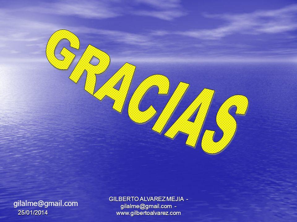 25/01/2014 GILBERTO ALVAREZ MEJIA - gilalme@gmail.com - www.gilbertoalvarez.com TOMA DE DECISIONES DESDE EL BSC PERSPECTIVA FINANCIERA Y DE RENTABILIDAD SOCIAL O ECONOMICA PERSPECTIVA FINANCIERA Y DE RENTABILIDAD SOCIAL O ECONOMICA PERSPECTIVA DEL CLIENTE PERSPECTIVA DEL CLIENTE PERSPECTIVA DE PROCESOS INTERNOS PERSPECTIVA DE PROCESOS INTERNOS DE CRECIMIENTO Y DESARROLLO DE CRECIMIENTO Y DESARROLLO