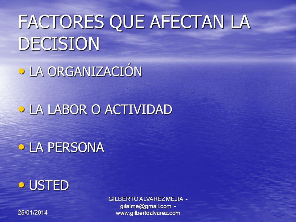 25/01/2014 GILBERTO ALVAREZ MEJIA - gilalme@gmail.com - www.gilbertoalvarez.com LA PERSONALIDAD AUTORITARIO CONSULTIVO PARTICIPATIVO