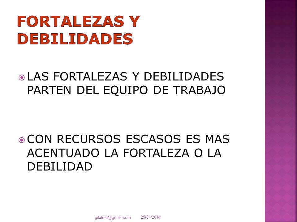 LAS FORTALEZAS Y DEBILIDADES PARTEN DEL EQUIPO DE TRABAJO CON RECURSOS ESCASOS ES MAS ACENTUADO LA FORTALEZA O LA DEBILIDAD 25/01/2014 gilalme@gmail.c