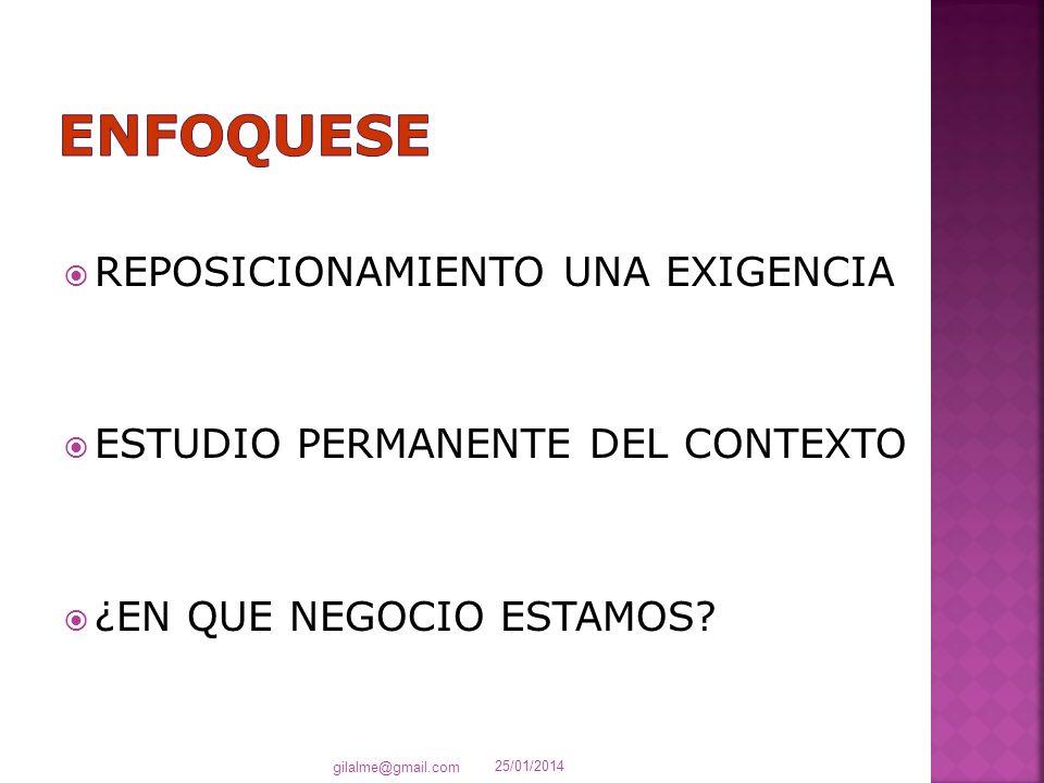 REPOSICIONAMIENTO UNA EXIGENCIA ESTUDIO PERMANENTE DEL CONTEXTO ¿EN QUE NEGOCIO ESTAMOS? 25/01/2014 gilalme@gmail.com