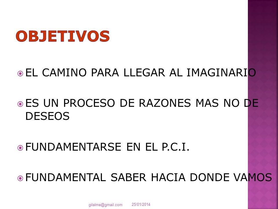 EL PROGRESO IMPLICA REINVENCIÓN PERMANENTE A MAYOR POSESIÓN DEL TERRITORIO DE LAS PERSONAS EN LA ORGANIZACIÓN MAS INSEGURIDAD Y MAS RESISTENCIA AL CAMBIO 25/01/2014 gilalme@gmail.com