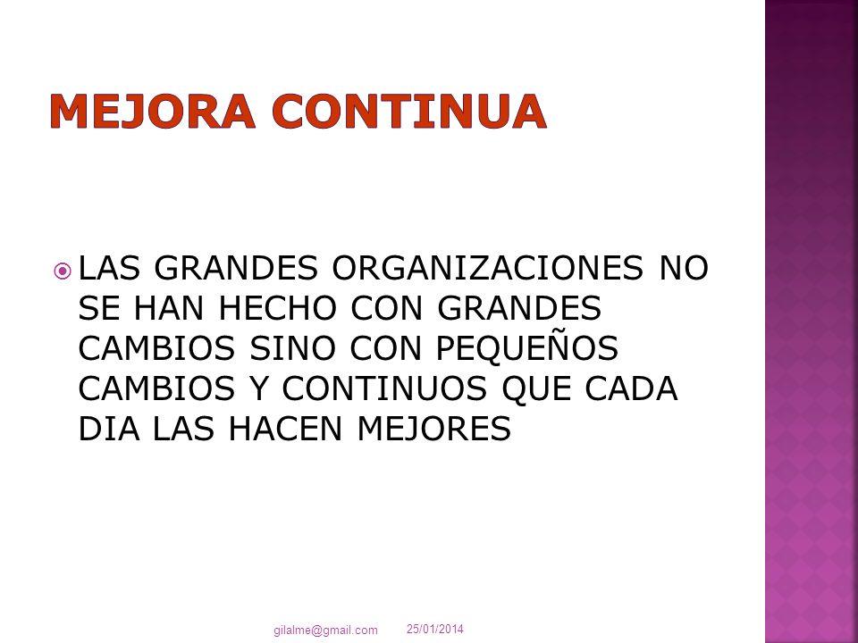 LAS GRANDES ORGANIZACIONES NO SE HAN HECHO CON GRANDES CAMBIOS SINO CON PEQUEÑOS CAMBIOS Y CONTINUOS QUE CADA DIA LAS HACEN MEJORES 25/01/2014 gilalme