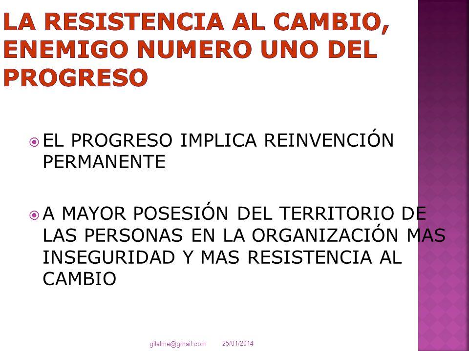 EL PROGRESO IMPLICA REINVENCIÓN PERMANENTE A MAYOR POSESIÓN DEL TERRITORIO DE LAS PERSONAS EN LA ORGANIZACIÓN MAS INSEGURIDAD Y MAS RESISTENCIA AL CAM