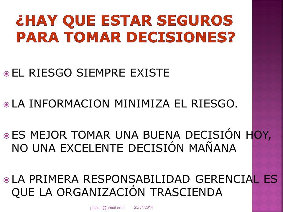EL RIESGO SIEMPRE EXISTE LA INFORMACION MINIMIZA EL RIESGO. ES MEJOR TOMAR UNA BUENA DECISIÓN HOY, NO UNA EXCELENTE DECISIÓN MAÑANA LA PRIMERA RESPONS