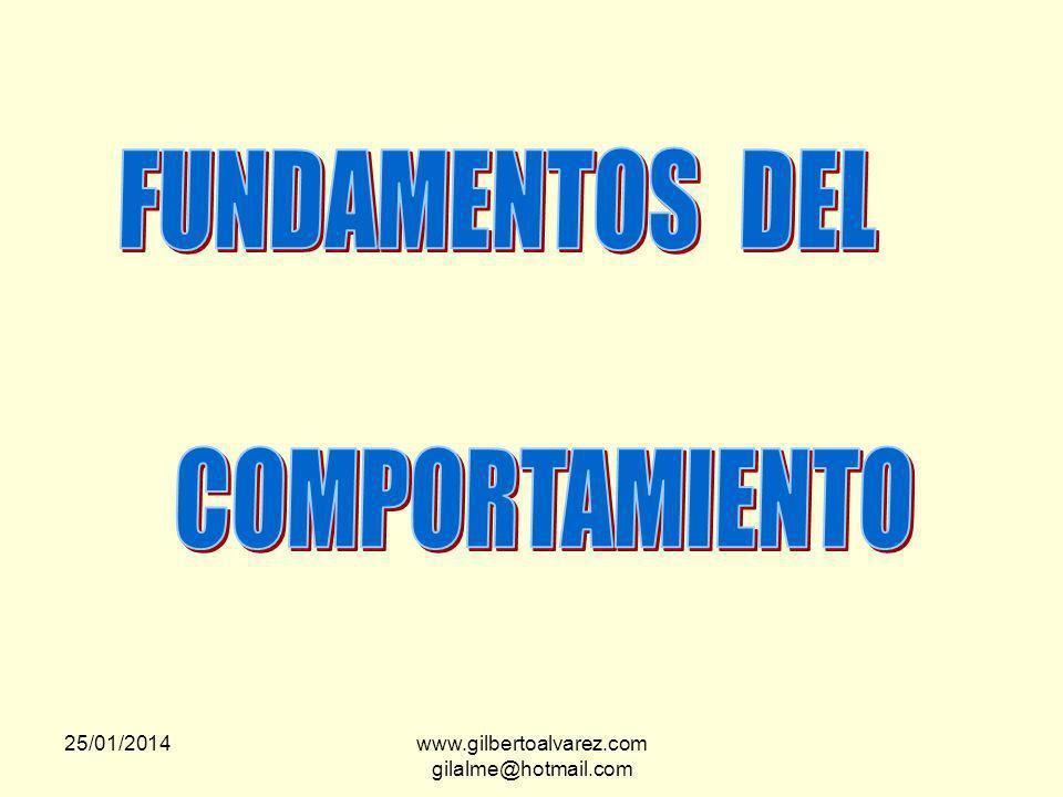 VERIFICACION DEL COMPROMISO 1-Ambiente 2-Reconocimiento 3-Participación 4-Lealtad 5-Visión del jefe 6-Productividad = Dedicación 25/01/2014www.gilbert