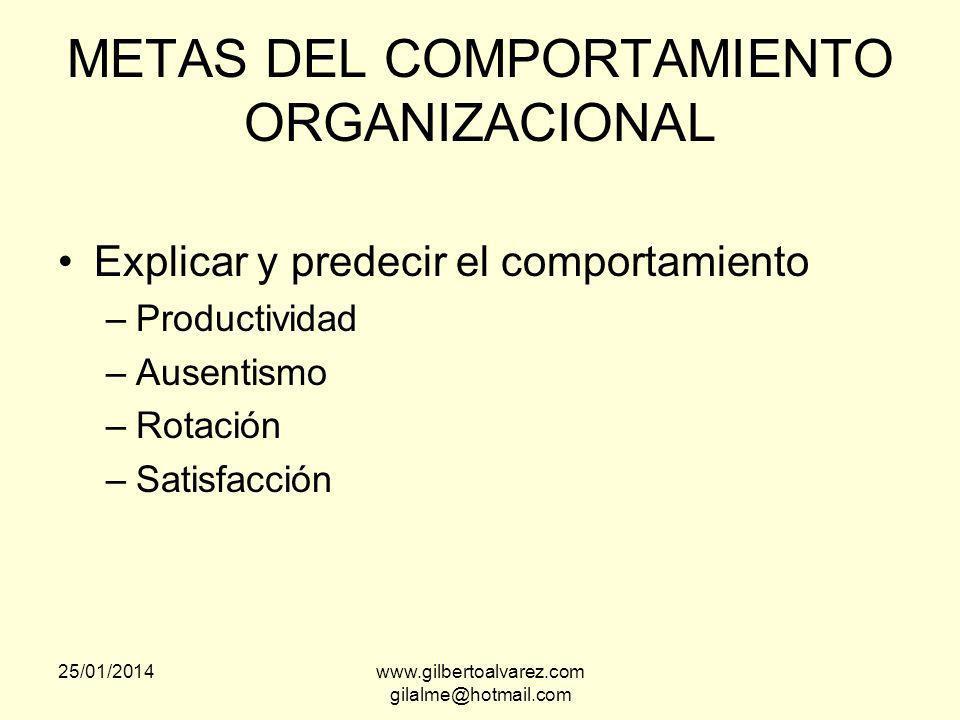 LA ORGANIZACIÓN COMO UN ICEBERG ASPECTOS VISIBLES Estrategias, Objetivos, Políticas, Procedimientos, Estructura, Tecnología, Autoridad formal, cadenas