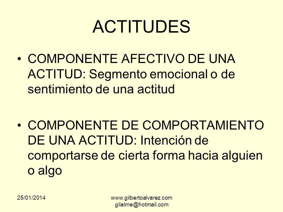 ACTITUDES ACTITUDES: Afirmaciones de valor relativas a objetos, personas o acontecimientos COMPONENTE COGNOCITIVO DE UNA ACTITUD: Las creencias, opini