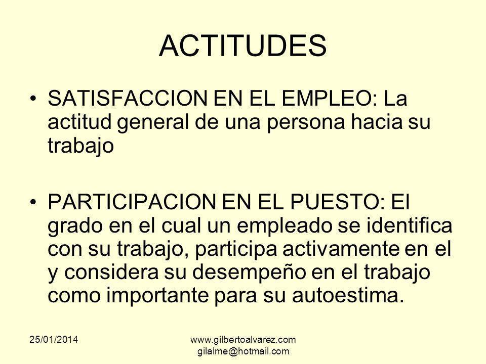 ACTITUDES COMPONENTE AFECTIVO DE UNA ACTITUD: Segmento emocional o de sentimiento de una actitud COMPONENTE DE COMPORTAMIENTO DE UNA ACTITUD: Intenció