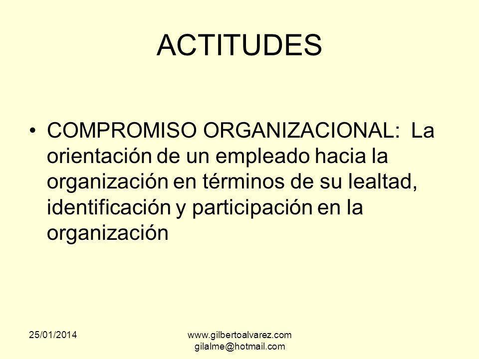 ACTITUDES SATISFACCION EN EL EMPLEO: La actitud general de una persona hacia su trabajo PARTICIPACION EN EL PUESTO: El grado en el cual un empleado se