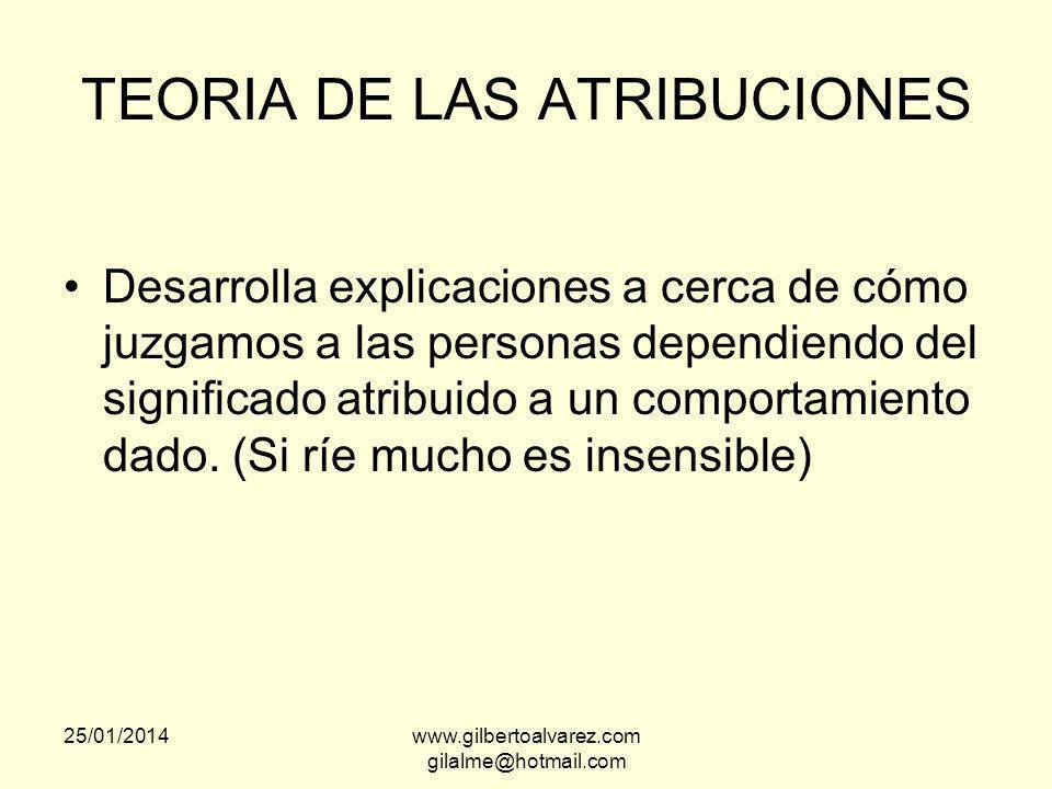 25/01/2014www.gilbertoalvarez.com gilalme@hotmail.com