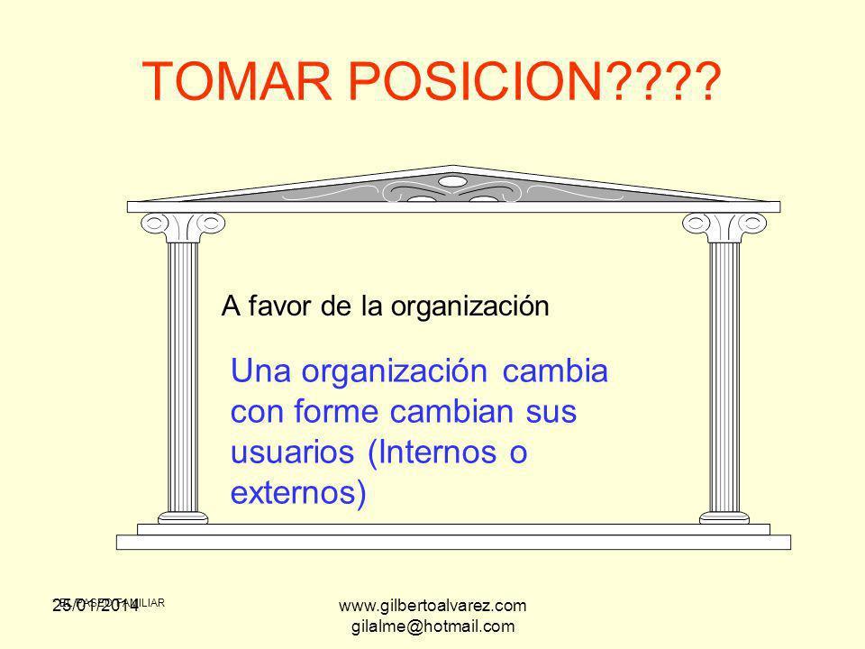RESPUESTA DE EQUIPO Mando directivo Nivel medio Base * LA BARCA * LA PARABOLA * EL MURCIELAGO TOMAR POSICION A FAVOR DE?........... 25/01/2014www.gilb