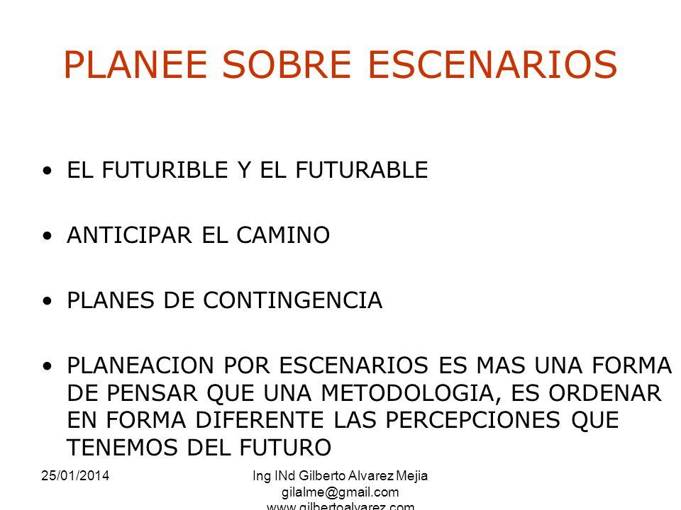 25/01/2014Ing INd Gilberto Alvarez Mejia gilalme@gmail.com www.gilbertoalvarez.com PLANEE SOBRE ESCENARIOS EL FUTURIBLE Y EL FUTURABLE ANTICIPAR EL CA