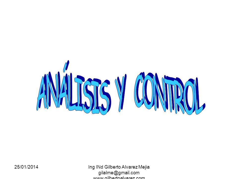 25/01/2014Ing INd Gilberto Alvarez Mejia gilalme@gmail.com www.gilbertoalvarez.com
