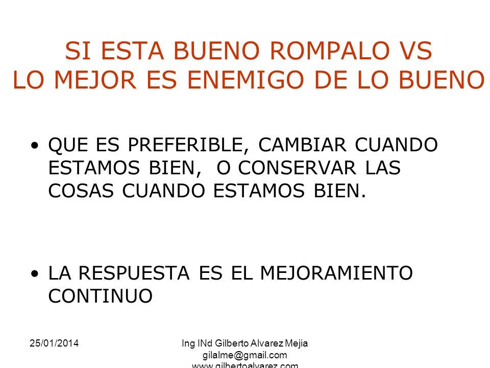 25/01/2014Ing INd Gilberto Alvarez Mejia gilalme@gmail.com www.gilbertoalvarez.com SI ESTA BUENO ROMPALO VS LO MEJOR ES ENEMIGO DE LO BUENO QUE ES PRE