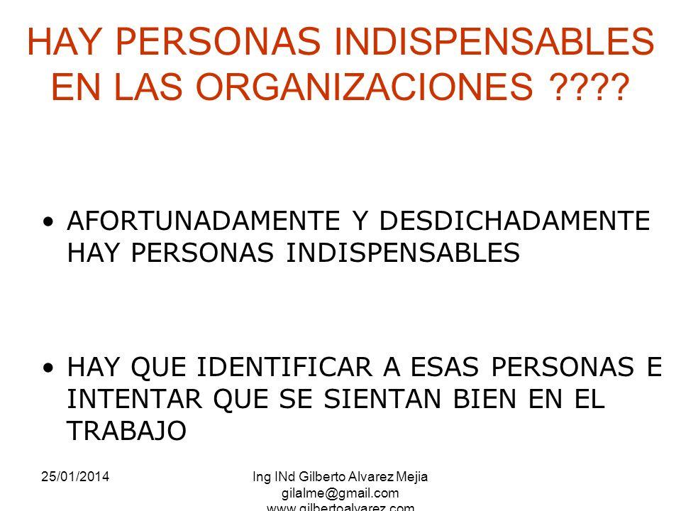 25/01/2014Ing INd Gilberto Alvarez Mejia gilalme@gmail.com www.gilbertoalvarez.com HAY PERSONAS INDISPENSABLES EN LAS ORGANIZACIONES ???? AFORTUNADAME