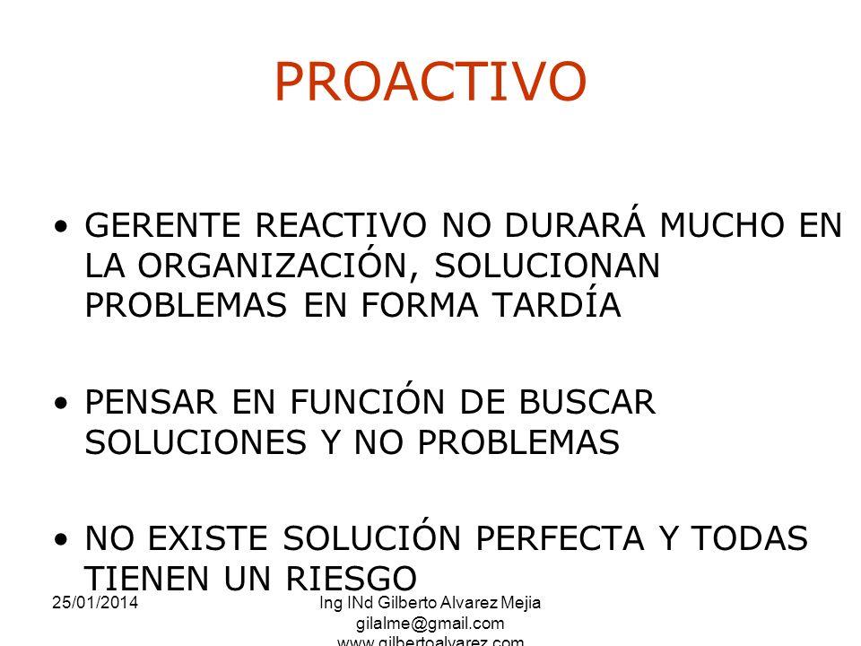 25/01/2014Ing INd Gilberto Alvarez Mejia gilalme@gmail.com www.gilbertoalvarez.com PROACTIVO GERENTE REACTIVO NO DURARÁ MUCHO EN LA ORGANIZACIÓN, SOLU