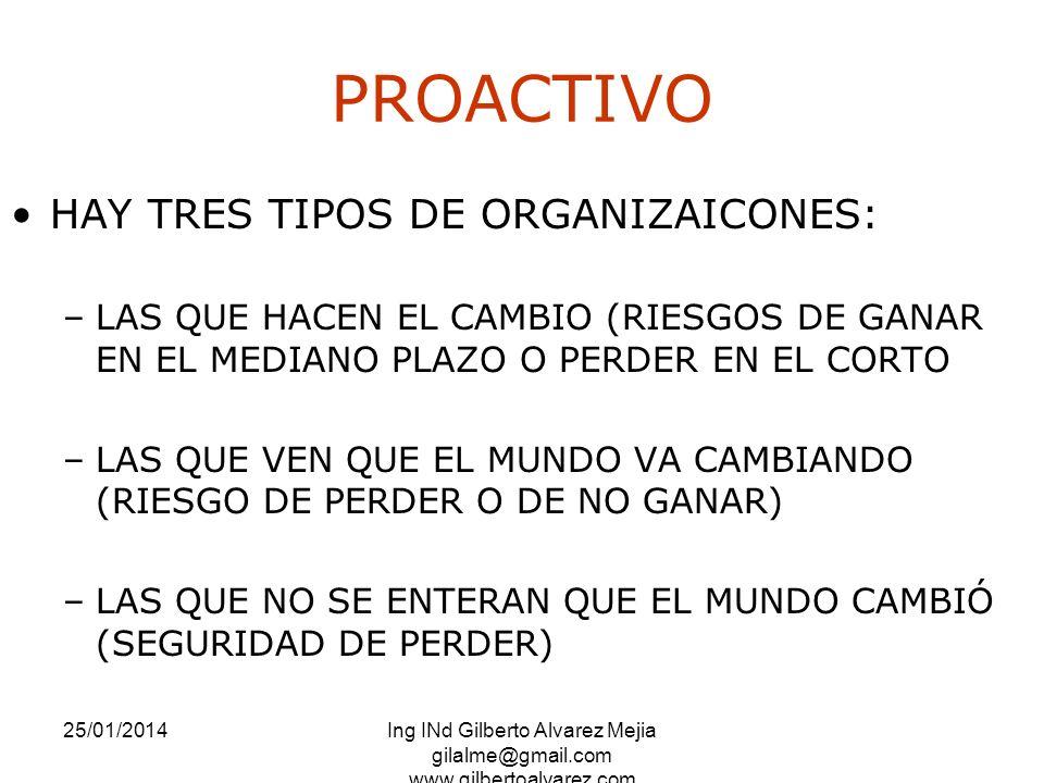25/01/2014Ing INd Gilberto Alvarez Mejia gilalme@gmail.com www.gilbertoalvarez.com PROACTIVO HAY TRES TIPOS DE ORGANIZAICONES: –LAS QUE HACEN EL CAMBI