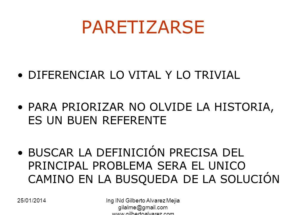 25/01/2014Ing INd Gilberto Alvarez Mejia gilalme@gmail.com www.gilbertoalvarez.com PARETIZARSE DIFERENCIAR LO VITAL Y LO TRIVIAL PARA PRIORIZAR NO OLV