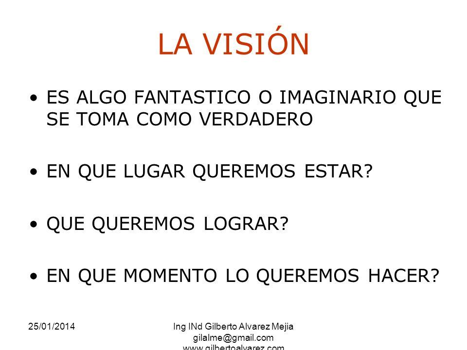 25/01/2014Ing INd Gilberto Alvarez Mejia gilalme@gmail.com www.gilbertoalvarez.com LA VISIÓN ES ALGO FANTASTICO O IMAGINARIO QUE SE TOMA COMO VERDADER