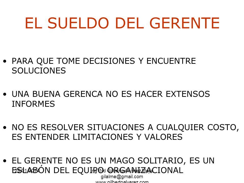 25/01/2014Ing INd Gilberto Alvarez Mejia gilalme@gmail.com www.gilbertoalvarez.com EL SUELDO DEL GERENTE PARA QUE TOME DECISIONES Y ENCUENTRE SOLUCION