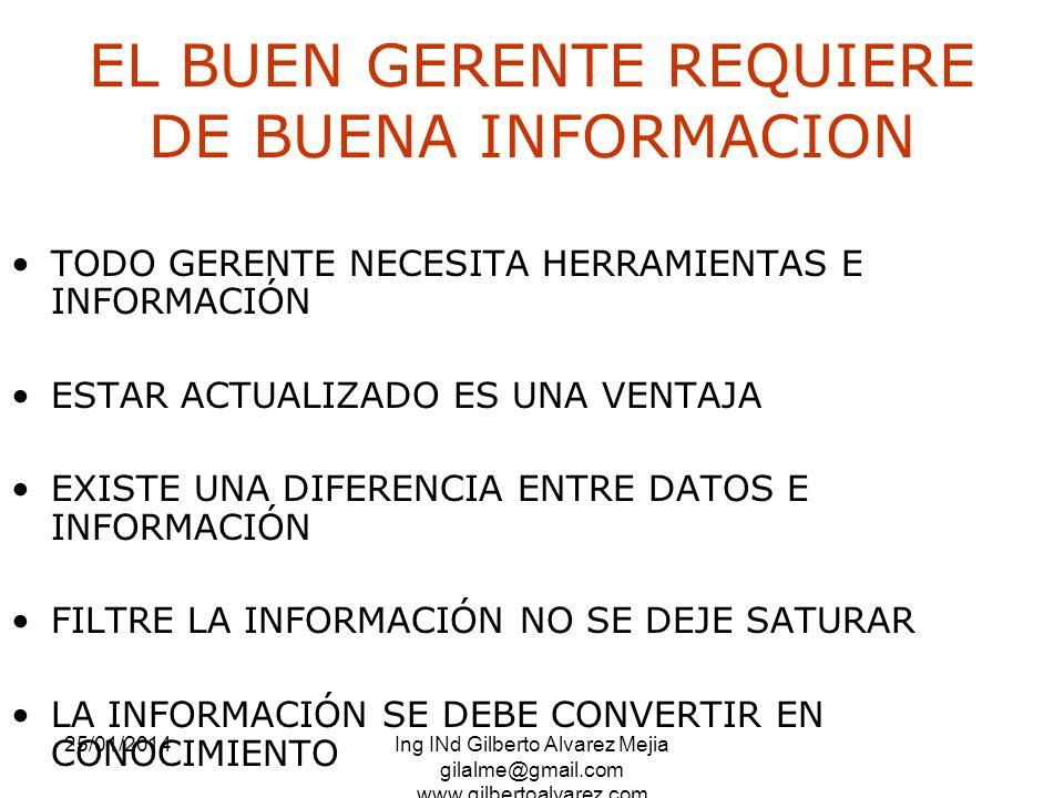 25/01/2014Ing INd Gilberto Alvarez Mejia gilalme@gmail.com www.gilbertoalvarez.com EL BUEN GERENTE REQUIERE DE BUENA INFORMACION TODO GERENTE NECESITA