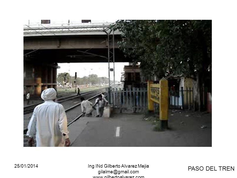 25/01/2014Ing INd Gilberto Alvarez Mejia gilalme@gmail.com www.gilbertoalvarez.com PASO DEL TREN