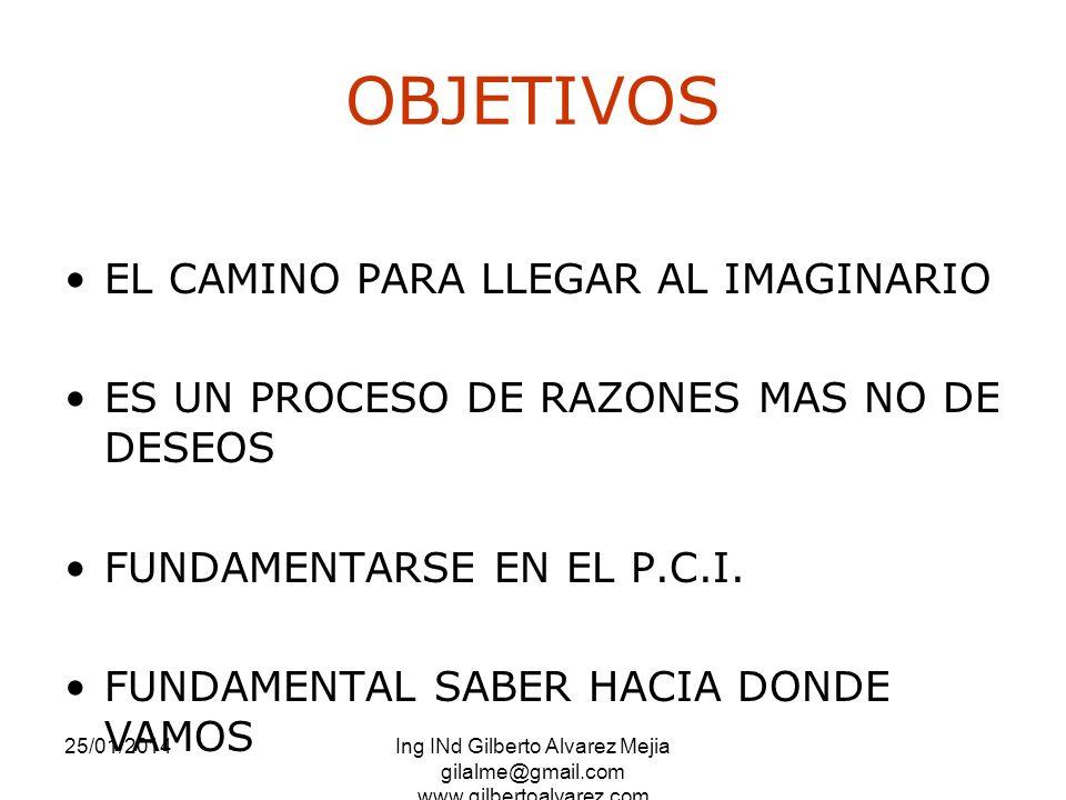 25/01/2014Ing INd Gilberto Alvarez Mejia gilalme@gmail.com www.gilbertoalvarez.com OBJETIVOS EL CAMINO PARA LLEGAR AL IMAGINARIO ES UN PROCESO DE RAZO