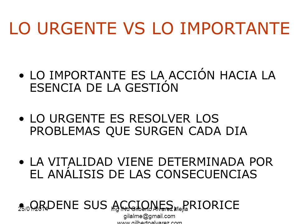 25/01/2014Ing INd Gilberto Alvarez Mejia gilalme@gmail.com www.gilbertoalvarez.com LO URGENTE VS LO IMPORTANTE LO IMPORTANTE ES LA ACCIÓN HACIA LA ESE