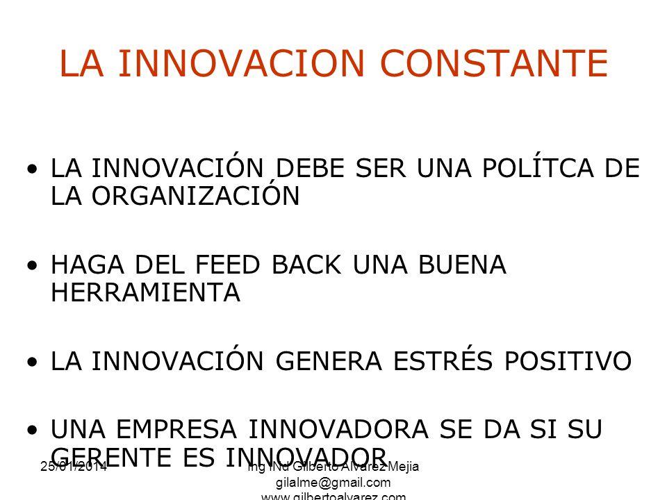25/01/2014Ing INd Gilberto Alvarez Mejia gilalme@gmail.com www.gilbertoalvarez.com LA INNOVACION CONSTANTE LA INNOVACIÓN DEBE SER UNA POLÍTCA DE LA OR