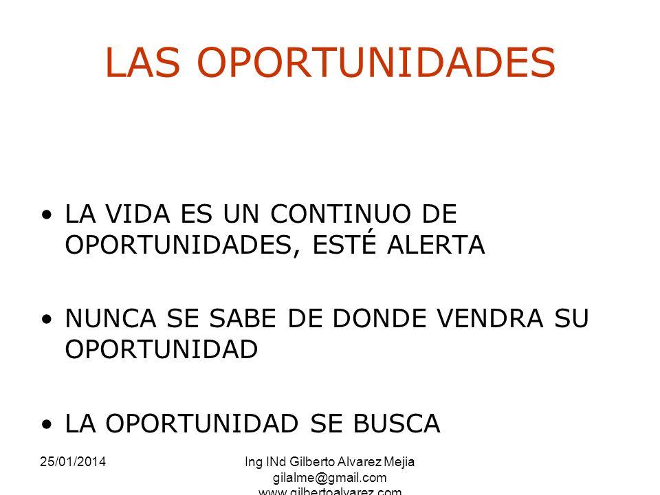 25/01/2014Ing INd Gilberto Alvarez Mejia gilalme@gmail.com www.gilbertoalvarez.com LAS OPORTUNIDADES LA VIDA ES UN CONTINUO DE OPORTUNIDADES, ESTÉ ALE