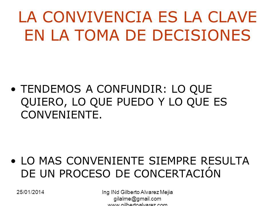 25/01/2014Ing INd Gilberto Alvarez Mejia gilalme@gmail.com www.gilbertoalvarez.com LA CONVIVENCIA ES LA CLAVE EN LA TOMA DE DECISIONES TENDEMOS A CONF