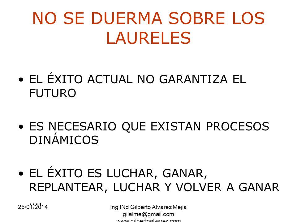 25/01/2014Ing INd Gilberto Alvarez Mejia gilalme@gmail.com www.gilbertoalvarez.com NO SE DUERMA SOBRE LOS LAURELES EL ÉXITO ACTUAL NO GARANTIZA EL FUT