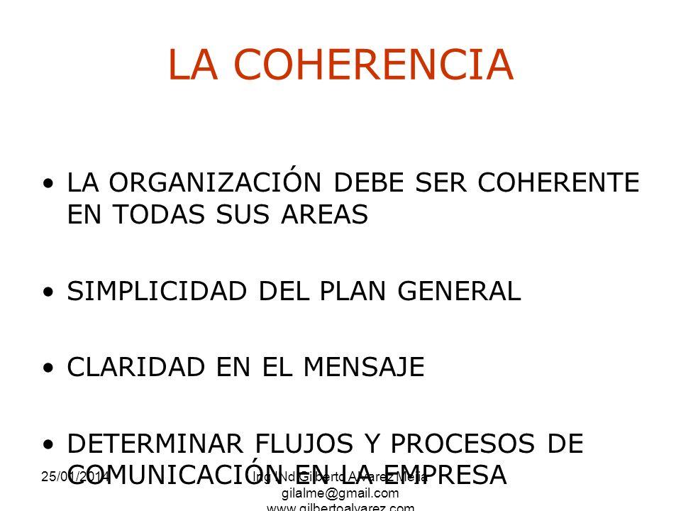 25/01/2014Ing INd Gilberto Alvarez Mejia gilalme@gmail.com www.gilbertoalvarez.com LA COHERENCIA LA ORGANIZACIÓN DEBE SER COHERENTE EN TODAS SUS AREAS