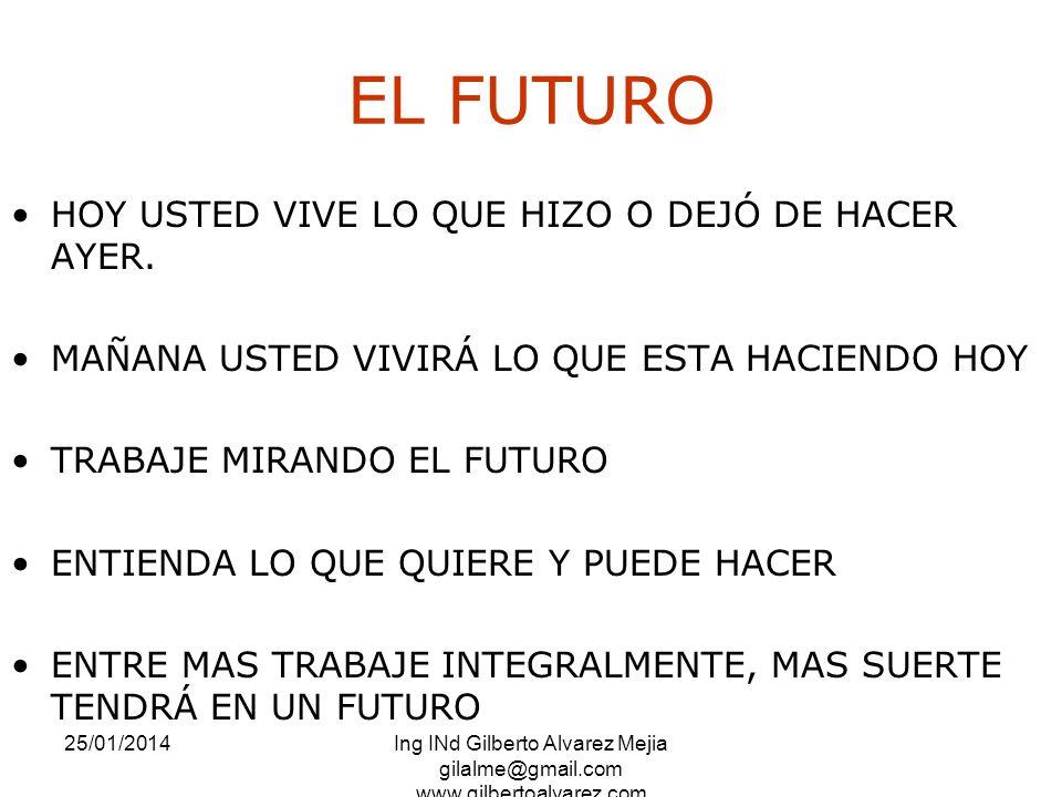 25/01/2014Ing INd Gilberto Alvarez Mejia gilalme@gmail.com www.gilbertoalvarez.com EL FUTURO HOY USTED VIVE LO QUE HIZO O DEJÓ DE HACER AYER. MAÑANA U