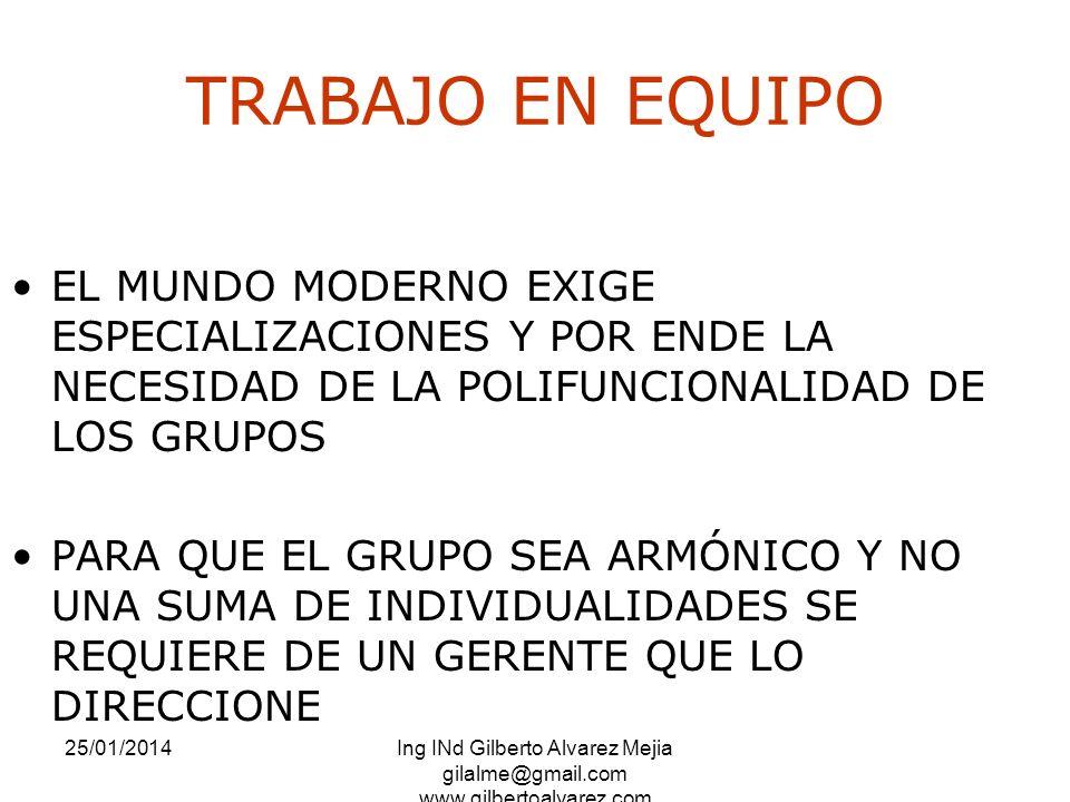 25/01/2014Ing INd Gilberto Alvarez Mejia gilalme@gmail.com www.gilbertoalvarez.com TRABAJO EN EQUIPO EL MUNDO MODERNO EXIGE ESPECIALIZACIONES Y POR EN