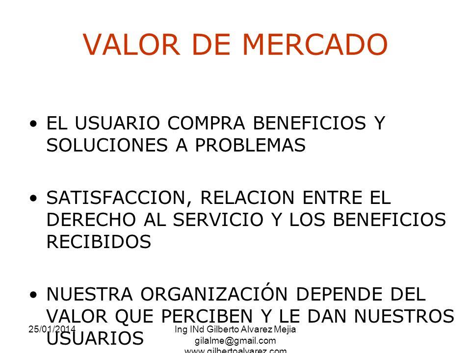 25/01/2014Ing INd Gilberto Alvarez Mejia gilalme@gmail.com www.gilbertoalvarez.com VALOR DE MERCADO EL USUARIO COMPRA BENEFICIOS Y SOLUCIONES A PROBLE