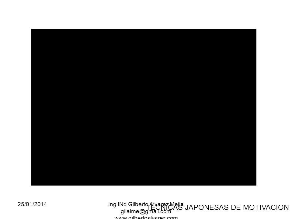 25/01/2014Ing INd Gilberto Alvarez Mejia gilalme@gmail.com www.gilbertoalvarez.com TÉCNICAS JAPONESAS DE MOTIVACION
